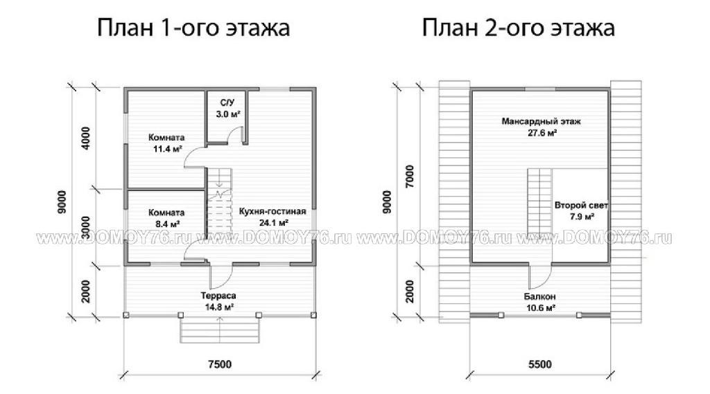 План проекта Бурково