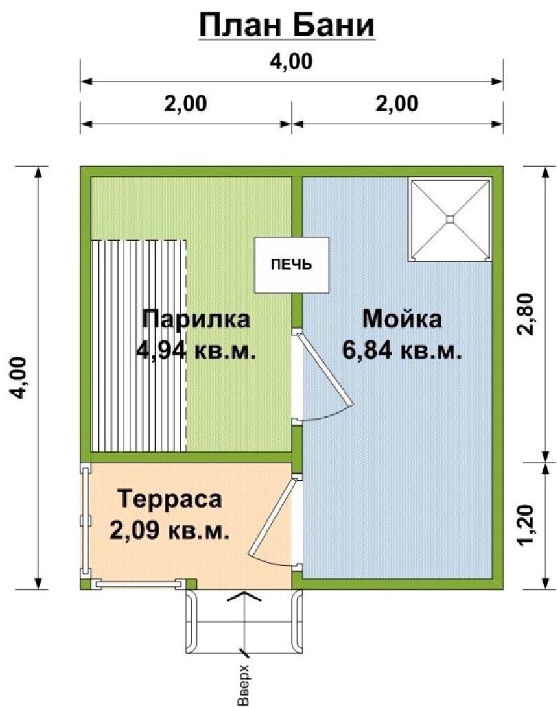 Проект бани Морель план