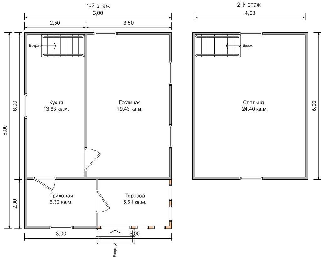 План проекта дома Одиссей