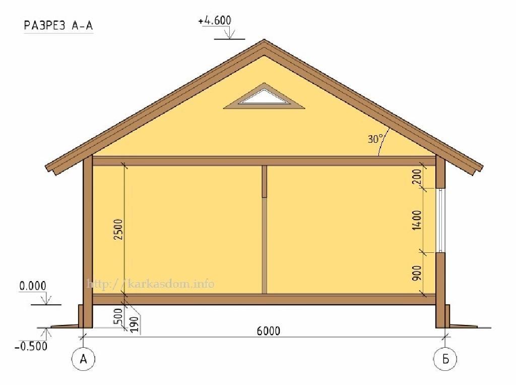 план дома по проекту Рябинушка