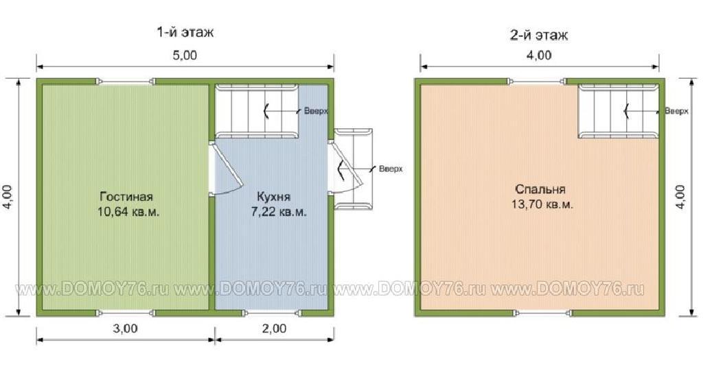 План проекта Спутник строительной компании ДоМой