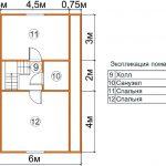 План второго этажа проекта Сударь
