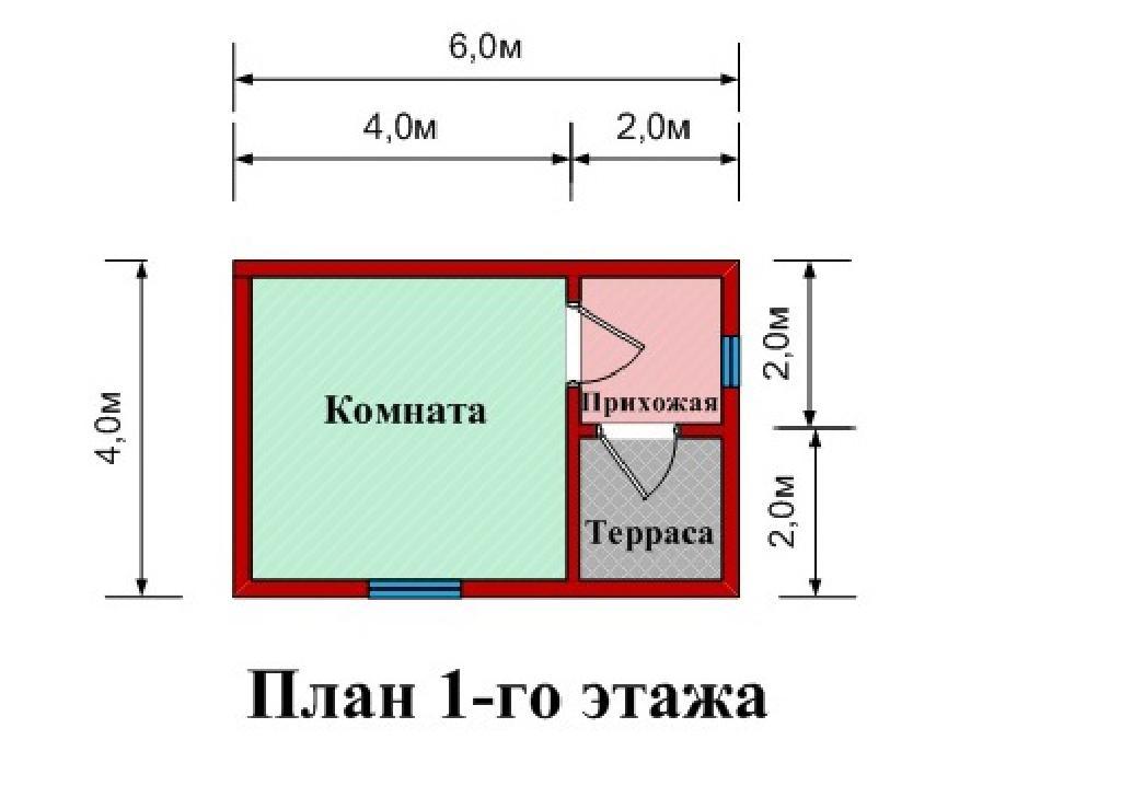 План проекта удачный
