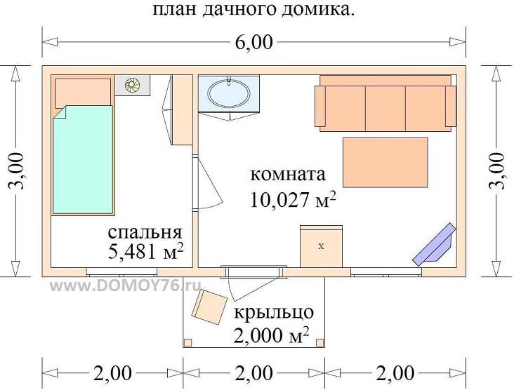 Проект Венский, план